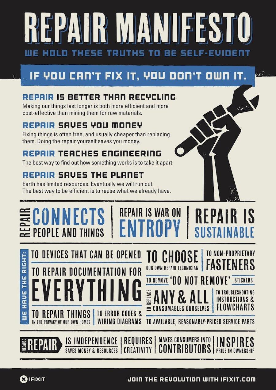 IFIXIT's Repair Manifesto